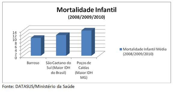 grafico odm 4 2