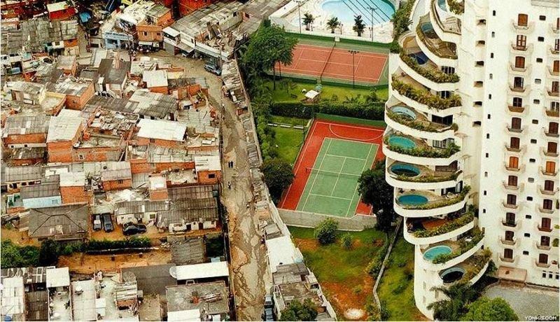 Desigualdade Brasil
